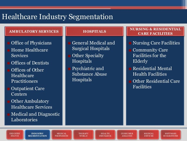 essay on american healthcare system An essay or paper on us health care system the us spends more money on health care than any other country in the world, yet most americans do no receive.