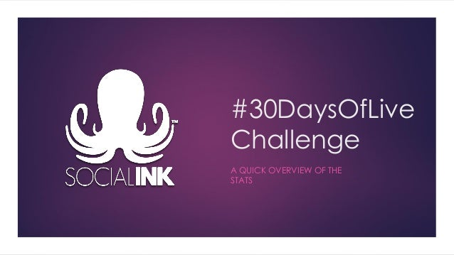 #30DaysOfLive Challenge A QUICK OVERVIEW OF THE STATS