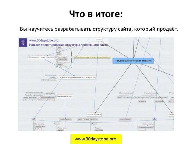 Что в итоге: Вы научитесь разрабатывать структуру сайта, который продаёт. www.30daystobe.pro
