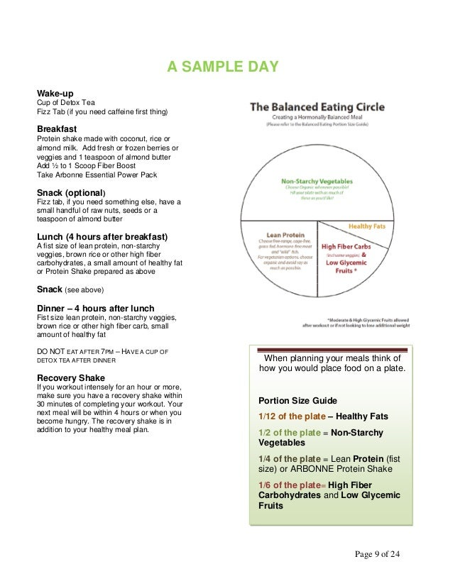 arbonne 30 day cleanse instructions