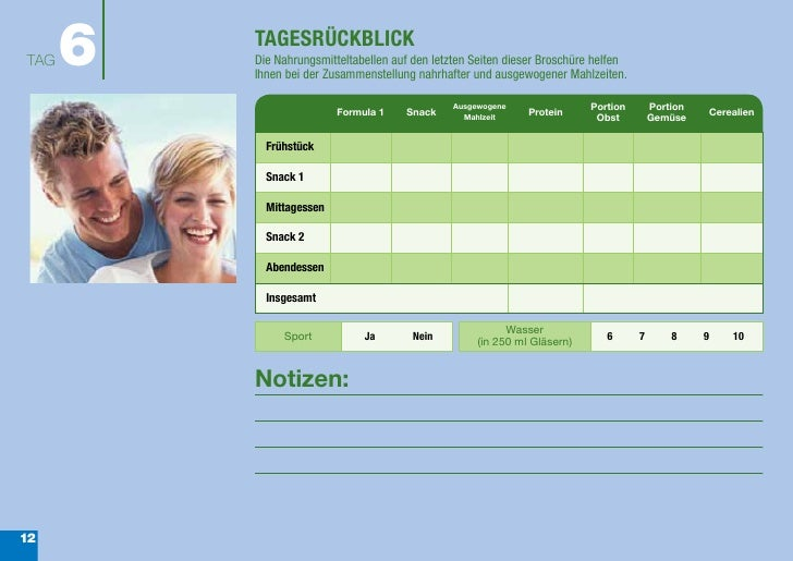 TAG   6   TAGESRÜCKBLICK          Die Nahrungsmitteltabellen auf den letzten Seiten dieser Broschüre helfen          Ihnen...