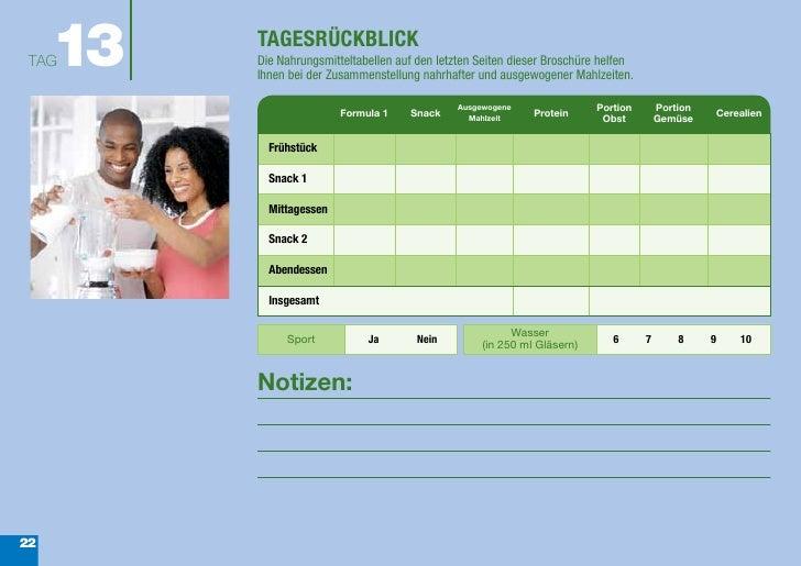 TAG 13   TAGESRÜCKBLICK          Die Nahrungsmitteltabellen auf den letzten Seiten dieser Broschüre helfen          Ihnen ...