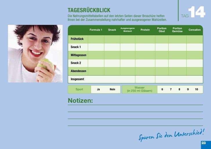 TAGESRÜCKBLICKDie Nahrungsmitteltabellen auf den letzten Seiten dieser Broschüre helfenIhnen bei der Zusammenstellung nahr...