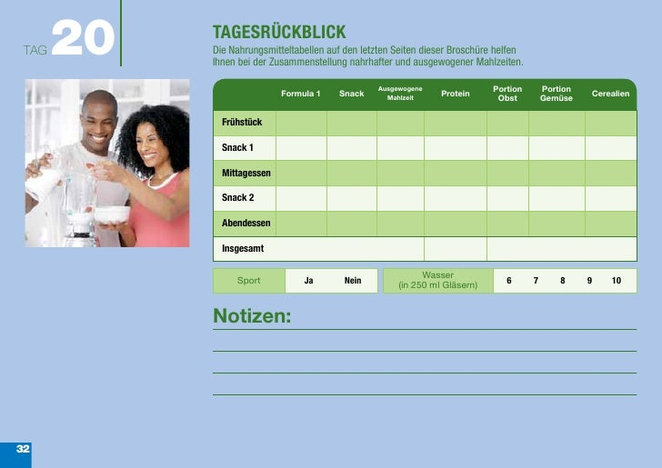 TAG   20   TAGESRÜCKBLICK            Die Nahrungsmitteltabellen auf den letzten Seiten dieser Broschüre helfen            ...