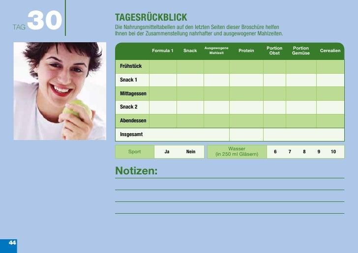 TAG   30   TAGESRÜCKBLICK            Die Nahrungsmitteltabellen auf den letzten Seiten dieser Broschüre helfen            ...