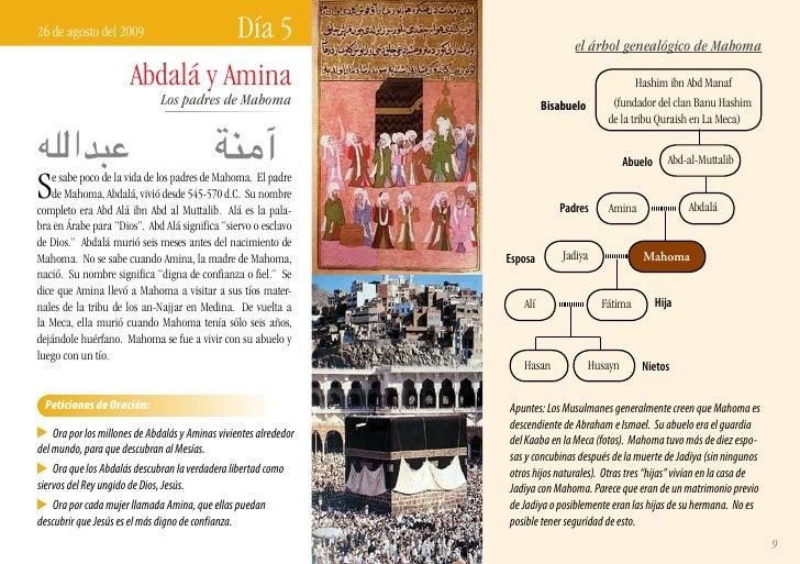 Hashim ibn Abd Manaf