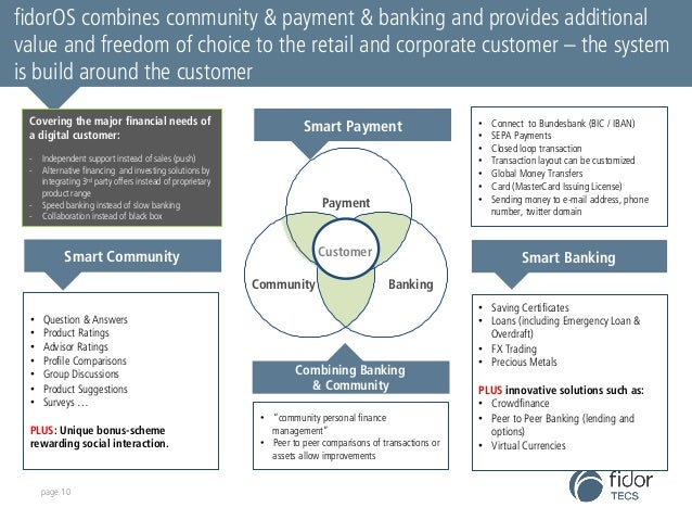 fidorOS fidorOS combines is set community up to become & payment the & most banking accessible and provides banking additi...