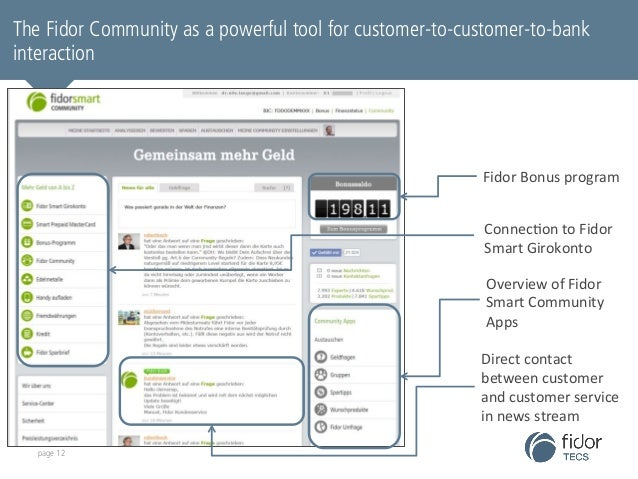 fidorOS The Fidor Community is set up as to a become powerful tool the for most customer-accessible to-customer-banking to...