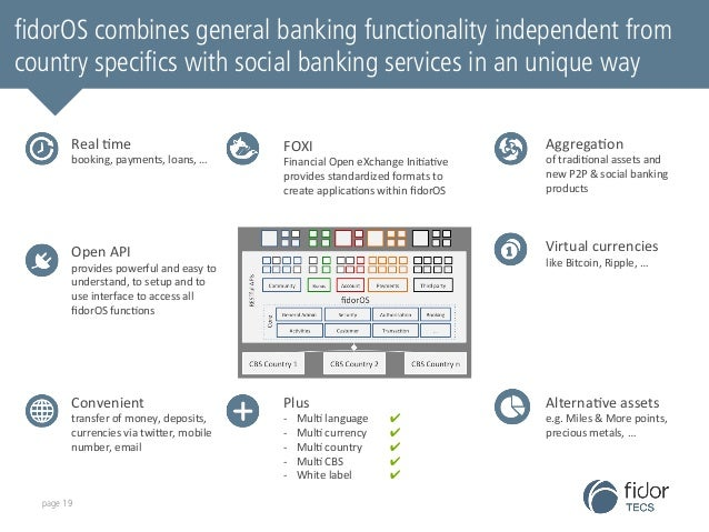 fidorOS combines general banking functionality independent from  country specifics with social banking services in an uniq...