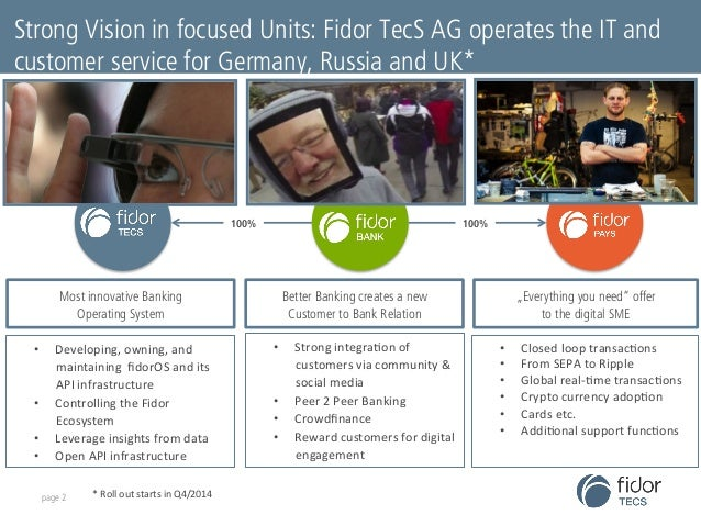 Strong Vision in focused Units: Fidor TecS AG operates the IT and  customer service for Germany, Russia and UK*  Most inno...