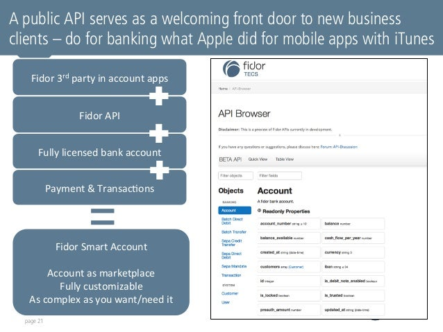 A public API serves as a welcoming front door to new business  clients – do for banking what Apple did for mobile apps wit...