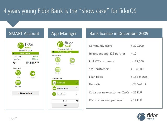 """4 years young Fidor Bank is the """"show case"""" for fidorOS  Bank  licence  SMART  Account  App  Manager  in  December  2009  ..."""