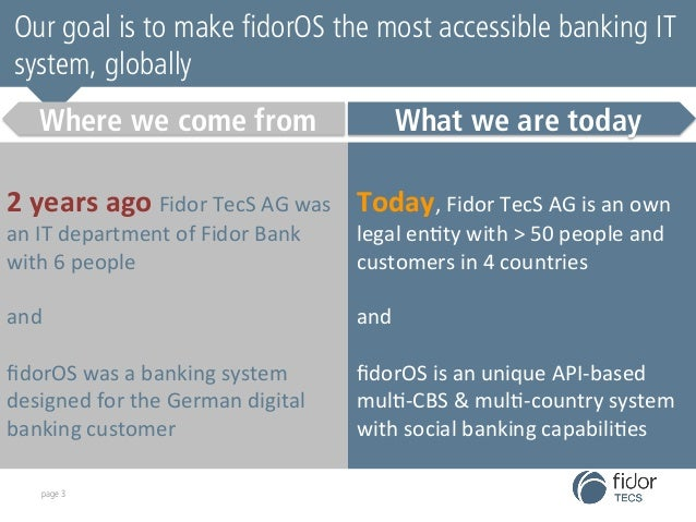 Our goal is to make fidorOS the most accessible banking IT  system, globally  Where we come from What we are today  2  yea...