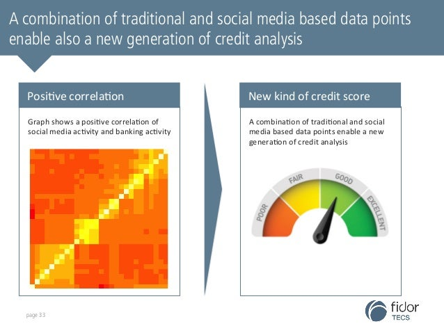 A combination of traditional and social media based data points  enable also a new generation of credit analysis  PosiBve ...