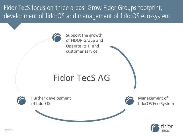 Fidor TecS focus on three areas: Grow Fidor Groups footprint,  development of fidorOS and management of fidorOS eco-system...