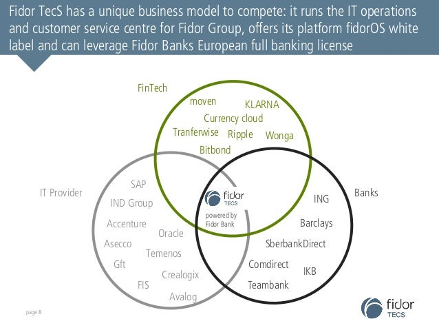 Fidor TecS has a unique business model to compete: it runs the IT operations  and customer service centre for Fidor Group,...
