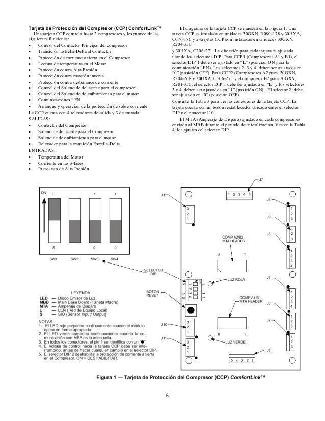 summary 30gxn minimum load accessory hz 30gx080- physical electrical units  happy reading book everyone  carrier chiller manual