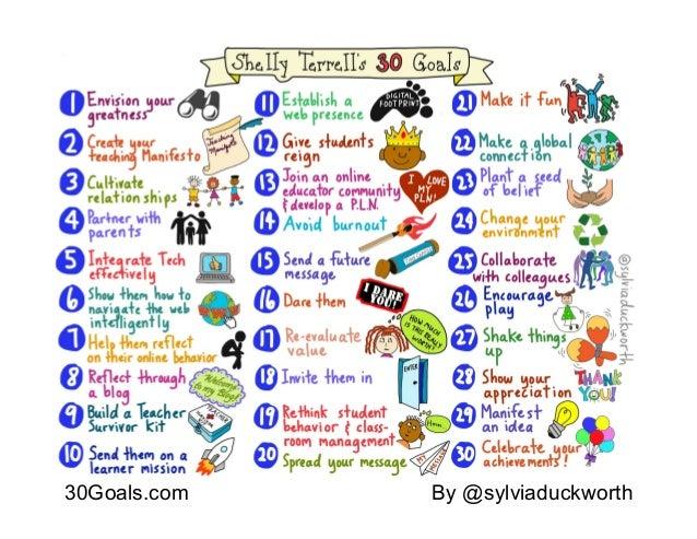 The 30 Goals Challenge for Teachers Slide 2