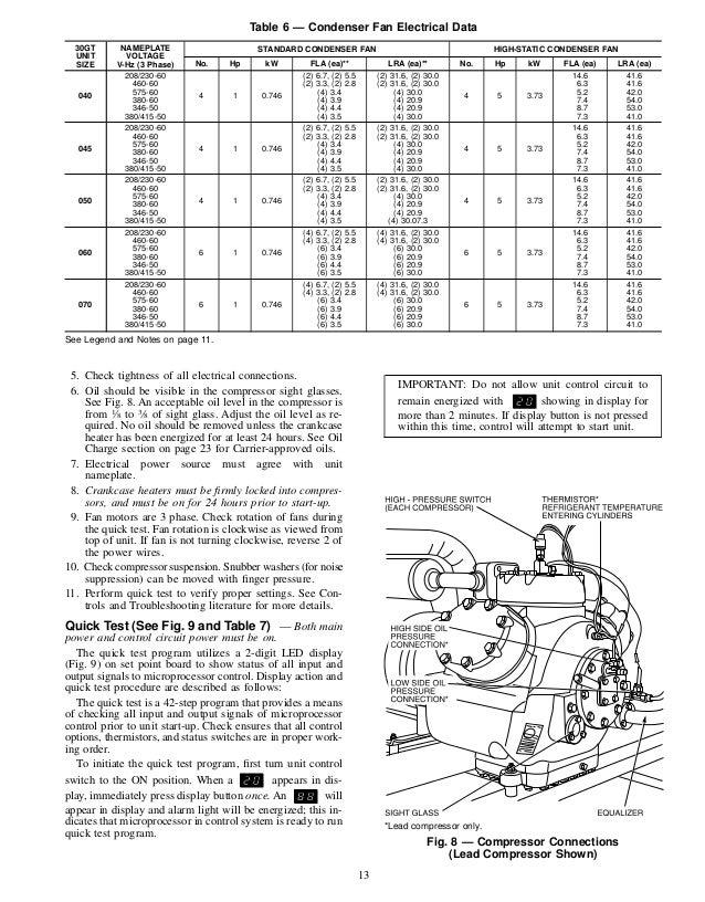 30 gt040 070 carrier flotronic rh slideshare net Carrier Furnace Manual carrier 30 gb chiller manual pdf