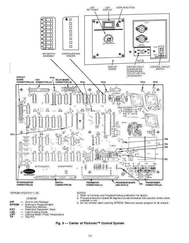 Carrier 30gb Chiller Wiring Diagram Chiller Plumbing