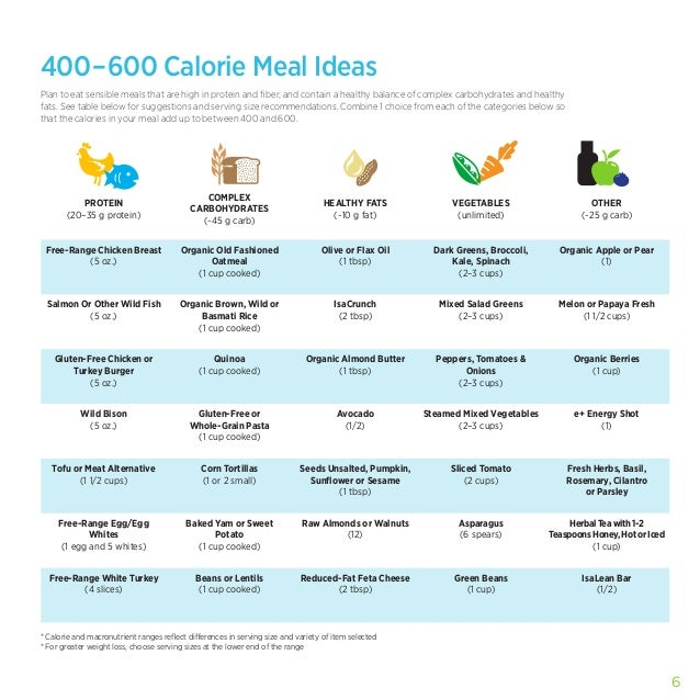 400–600 Calorie Meal Ideas Plan to eat sensible meals that are ...