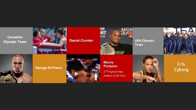 USA Olympic Team Canadian Olympic Team Daniel Cormier Manny Pacquiao 2nd Highest Paid Athlete of All Time Cris Cyborg Geor...