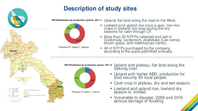 Integrating FSF into Farming Systems and Value Chain Development Promoting Agriculture Diversification: A Case Study at the Provincial Level Slide 3