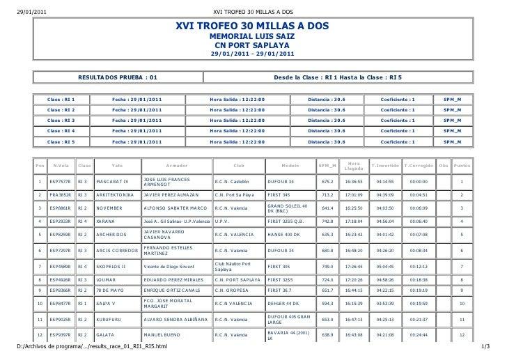 29/01/2011                                                                                            XVI TROFEO 30 MILLAS...