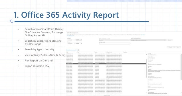 Securing Office 365 with Activity Monitoring