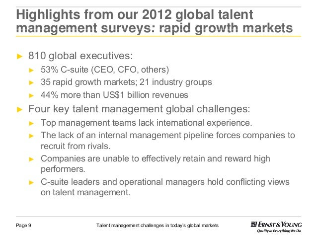 HRM Market Size Worth $30 Billion By 2025 | CAGR: 14%