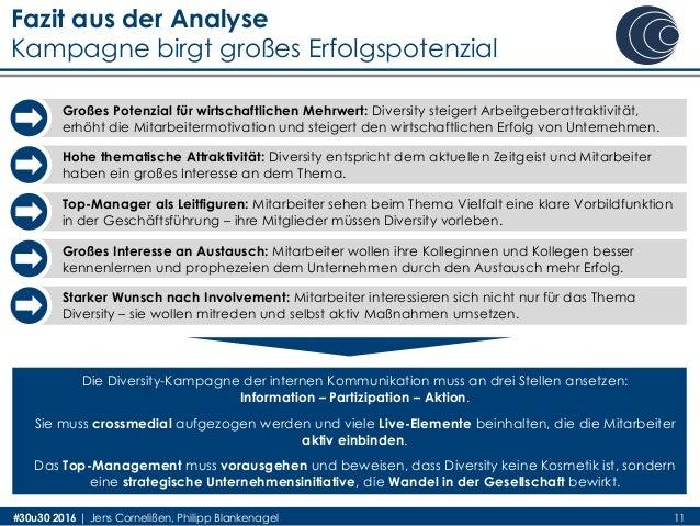 Fazit aus der Analyse Kampagne birgt großes Erfolgspotenzial 11#30u30 2016 | Jens Cornelißen, Philipp Blankenagel Hohe the...