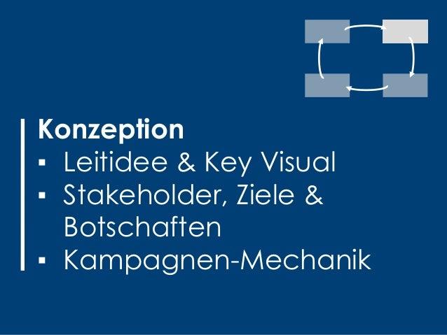 12#30u30 2016 | Philipp Blankenagel, Jens Cornelißen Konzeption ▪ Leitidee & Key Visual ▪ Stakeholder, Ziele & Botschaften...