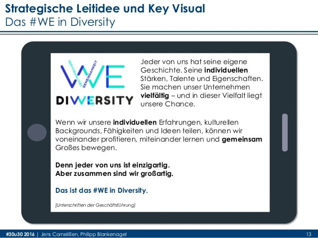 #30u30 2016 | Jens Cornelißen, Philipp Blankenagel 13 Strategische Leitidee und Key Visual Das #WE in Diversity Wenn wir u...
