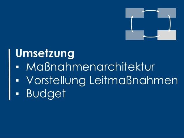 16#30u30 2016 | Philipp Blankenagel, Jens Cornelißen Umsetzung ▪ Maßnahmenarchitektur ▪ Vorstellung Leitmaßnahmen ▪ Budget