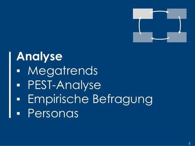 3 Analyse ▪ Megatrends ▪ PEST-Analyse ▪ Empirische Befragung ▪ Personas