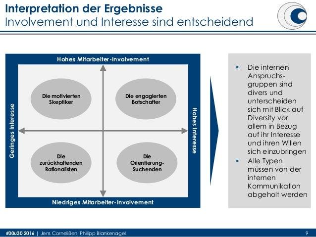 Interpretation der Ergebnisse Involvement und Interesse sind entscheidend 9#30u30 2016 | Jens Cornelißen, Philipp Blankena...