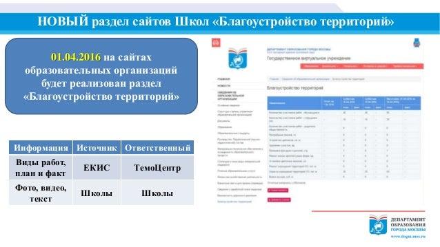 О массовых весенних общегородских работах по приведению в порядок территорий  организаций, подведомственных Департаменту Slide 3
