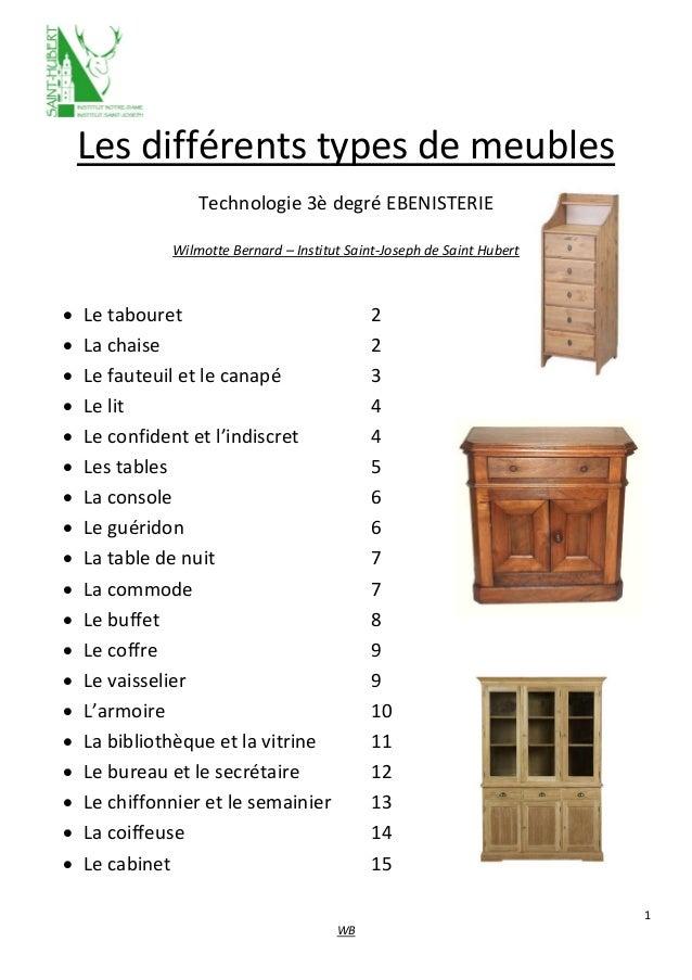 Les différents types de meubles Technologie 3è degré EBENISTERIE Wilmotte Bernard – Institut Saint-Joseph de Saint Hubert ...