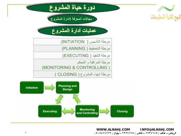 دورة تمثيل