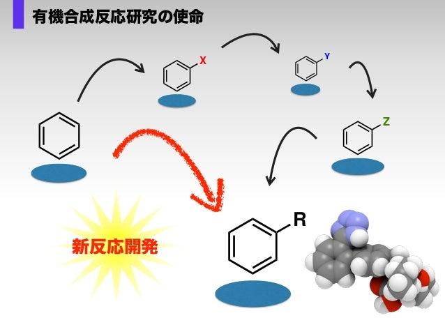 X Y Z R 有機合成反応研究の使命 新反応開発