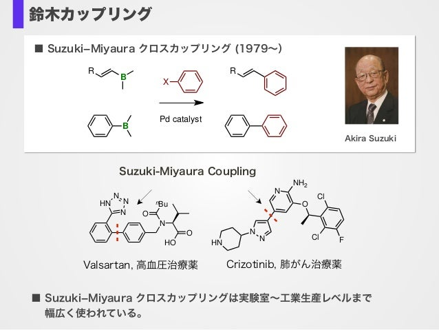 N O HO O nBu N N N HN Suzuki-Miyaura Coupling ■ SuzukiMiyaura クロスカップリング (1979∼) Akira Suzuki R B B X R Pd catalyst 鈴木カップリ...