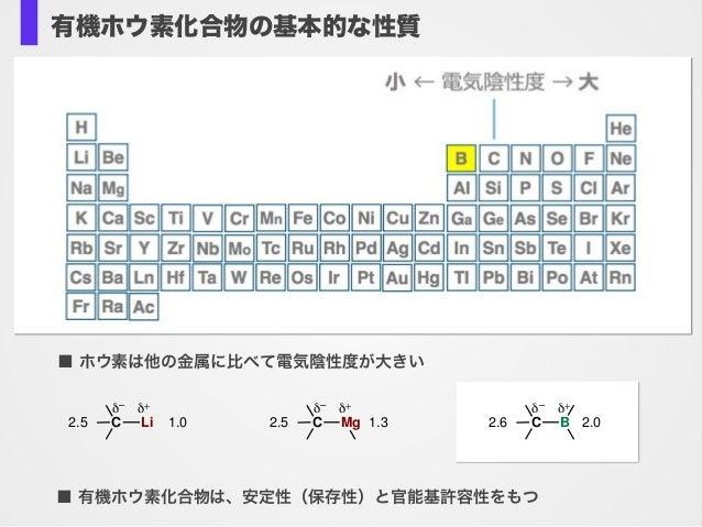有機ホウ素化合物の基本的な性質 有機ホウ素反応剤は高い安定性(保存性)官 能基許容性をもつ ■ ホウ素は他の金属に比べて電気陰性度が大きい ■ 有機ホウ素化合物は、安定性(保存性)と官能基許容性をもつ C B δ+δ– 2.6 2.0C Mg ...