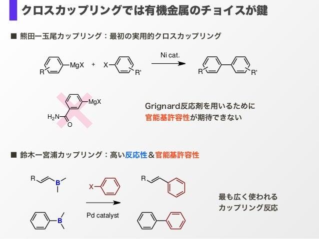 MgX X+ R R' Ni cat. R R' MgX O H2N ■ 熊田ー玉尾カップリング:最初の実用的クロスカップリング Grignard反応剤を用いるために 官能基許容性が期待できない R B B X R Pd catalyst ■ ...