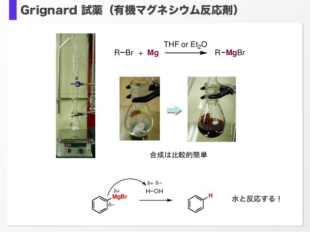 "Grignard 試薬(有機マグネシウム反応剤) R Br + Mg R MgBr THF or Et2O MgBr H H OH !+ !"" !+ !"" 水と反応する!"