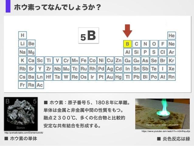 伊藤肇 集中講義(名古屋大学 3年生対象) Slide 3