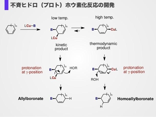 不斉ヒドロ(プロト)ホウ素化反応の開発 B CuL ( )n thermodynamic product high temp. B CuL ( )n ROH B ( )n H Homoallylboronate protonation at γ...