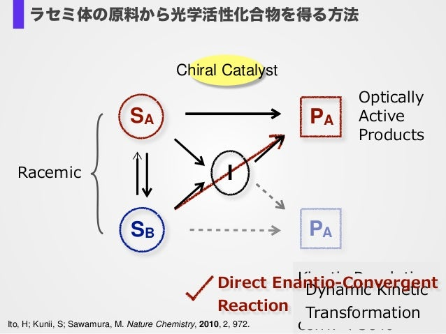 Racemic Kinetic Resolution    conv.< 50% Optically  Active  Products Chiral Catalyst Dynamic Kinetic  Resolution S...