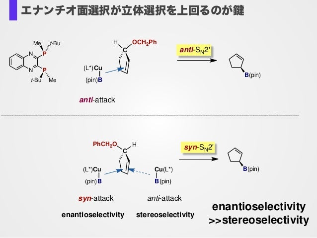 C PhCH2O H C H OCH2Ph (L*)Cu (pin)B anti-attack B(pin) anti-SN2' syn-SN2' B(pin) enantioselectivity >>stereoselectivity Cu...