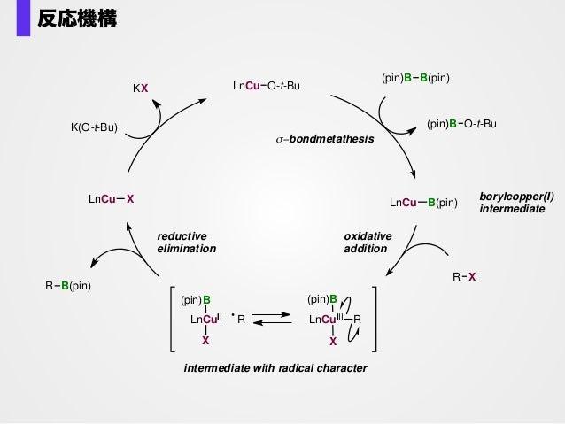 CuCl / Xantphos: Ito, H.; Kubota, K. Org. Lett. 2012, 14, 890. Br + CuCl / Xantphos (3 mol %) K(O-t-Bu)(1.0 equiv) THF, rt...