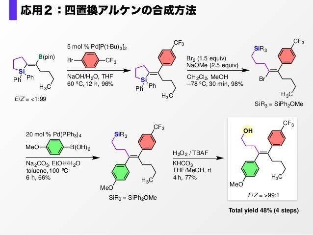 過去に合成できなかった有機ホウ素化合物の新合成方法 early study: Tetrahedron Lett. 2000 B OO J. Am. Chem. Soc. 2005 J. Am. Chem. Soc. 2007 B OR O O ...
